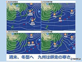 九州 晴れたり曇ったり 週末から師走の寒さに