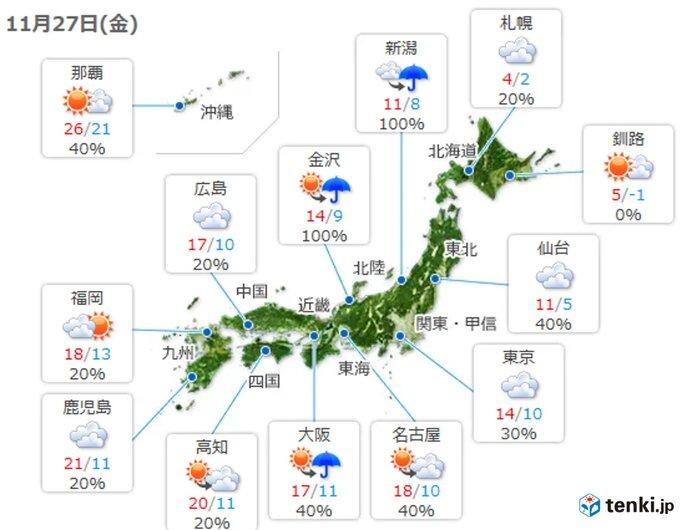 27日 関東以北 日中も気温があまり上がらず 寒さ対策をしっかりと