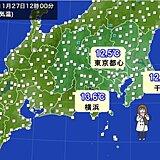 関東 朝から気温が横ばい 風がヒンヤリ
