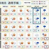 関東 週末から来週も 寒暖差に注意 1月並みの「冷たい雨」の日も