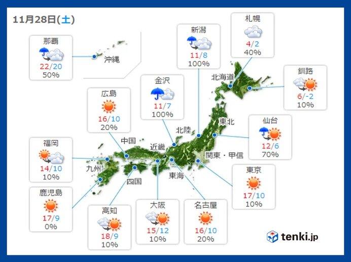 28日土曜 日本海側は今季初の積雪の所も 晴れる太平洋側も北風が冷たい