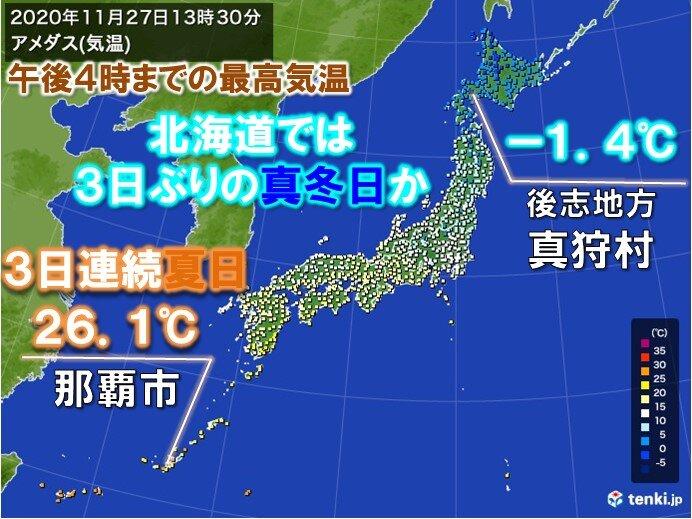 沖縄は夏日の所も 北海道は真冬日?