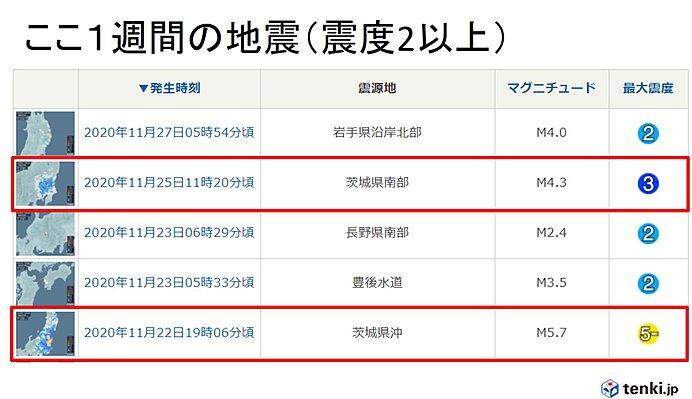 関東で最大震度5の地震