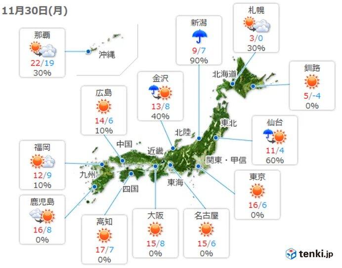 30日も日本海側は所々で雨や雪 晴れる太平洋側も空気が冷たい