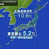 今朝は東京都心で今シーズン一番の冷え込み 北海道では氷点下10℃以下に