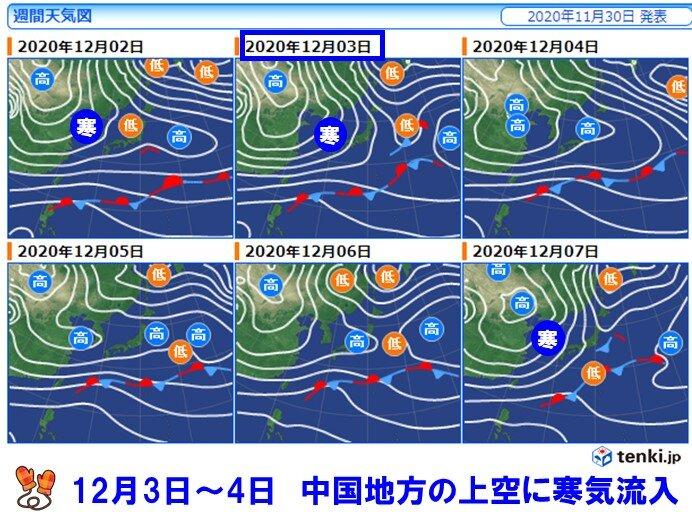 今週は冬型の気圧配置が長続きせず