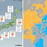 2日 日本海側は所々で雪や雨 関東も雨で12月中旬から下旬並みの寒さ