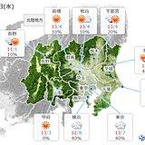 関東 あすはきょうより寒くなる 沿岸部を中心に冷たい雨の所も