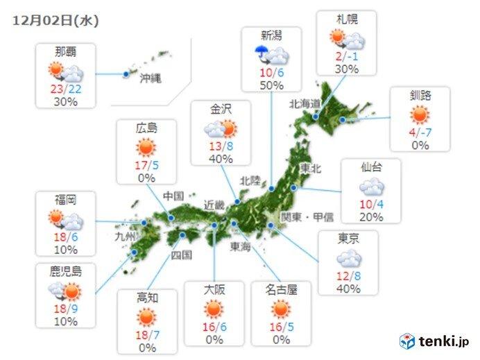 2日 関東は年末年始の寒さ 今シーズン一番の寒さの所も