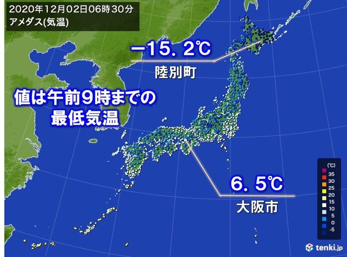 冷え込み強まる 北海道陸別でマイナス15℃以下 全国で今シーズン初