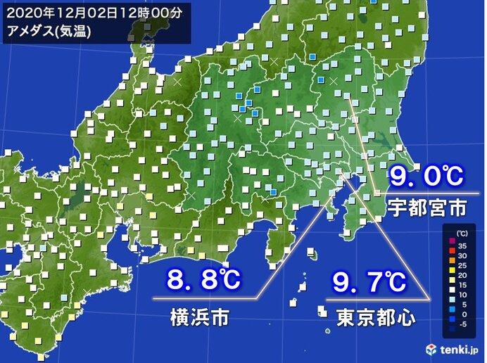 関東 正午の気温 広く一桁 東京都心など年末頃の寒さ