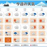 週間天気 北日本を中心に大雨のおそれ