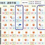 関東 次の雨は土曜日 沿岸部で冷たい雨 来週のはじめも雨か