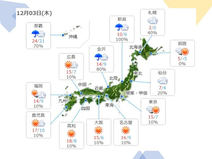 3日 冬型の気圧配置 北陸雷 北海道降雪量多く