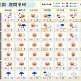 週間天気 西高東低型続くが寒気弱く