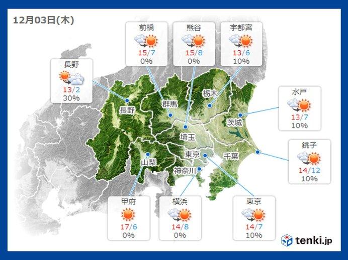 午後は次第に晴天 この時期らしい予想最高気温ですが