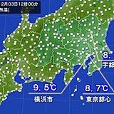 寒さが続く関東 正午の気温 2日連続して一桁 東京は1月並み