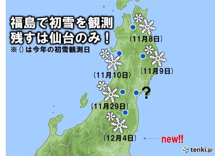 今朝(金)は福島で初雪 残すは仙台のみ