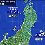 青森で過去2番目に遅いシーズン初の冬日 福島で平年より18日遅い初雪