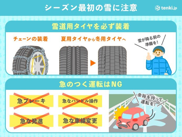 北海道や東北 雪道の運転に注意