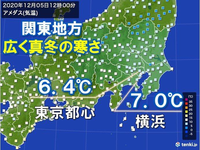 関東の正午の気温 東京都心など6℃台 真冬並み