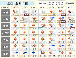 関東・甲信地方の雨雲レーダー(実況) - 日本気象協会 tenki.jp