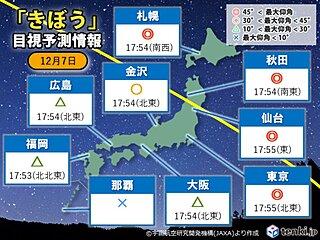 きょう 「きぼう 国際宇宙ステーション(ISS)」が見られるチャンス!