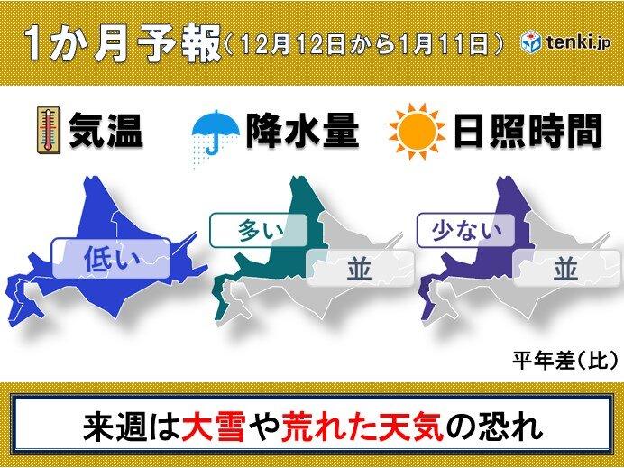 北海道の1か月予報 冬将軍、到来