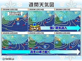 四国 来週は日中も10℃に届かず真冬の寒さ! 雪への備えを