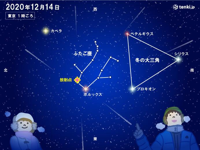 ふたご座流星群 最大1時間55個前後の流星予想 ピークはいつ?天気は?