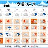 週間天気 厳しい暑さ 日本海側は梅雨空