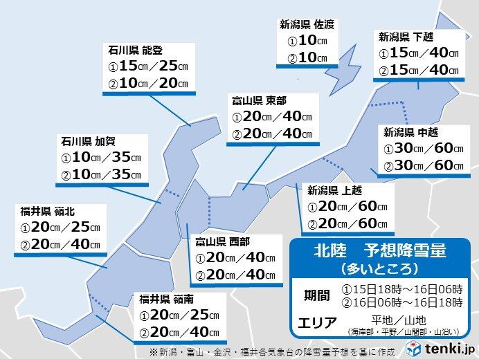 県 量 予報 降雪 新潟
