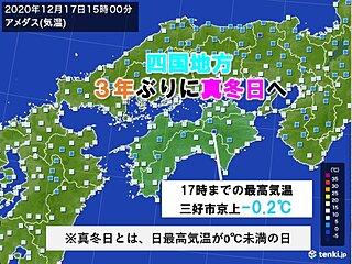 四国 3シーズンぶりの真冬日か 週末まで真冬の寒さ続く