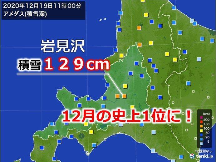 北海道 岩見沢の積雪12月1位に! 今後さらなる大雪も