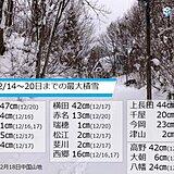 中国地方 今週天気はコロコロ変わる クリスマスは一時的に寒気が滞在