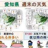 愛知県 週末は天気が短い周期で変化 年末から年始は大雪の可能性