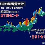 記録的な大雪の12月 1月も寒波の影響で平年より雪多く 極寒の真冬に