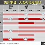 強烈年越し寒波 日本海側は大雪 太平洋側で積雪も 警戒期間は