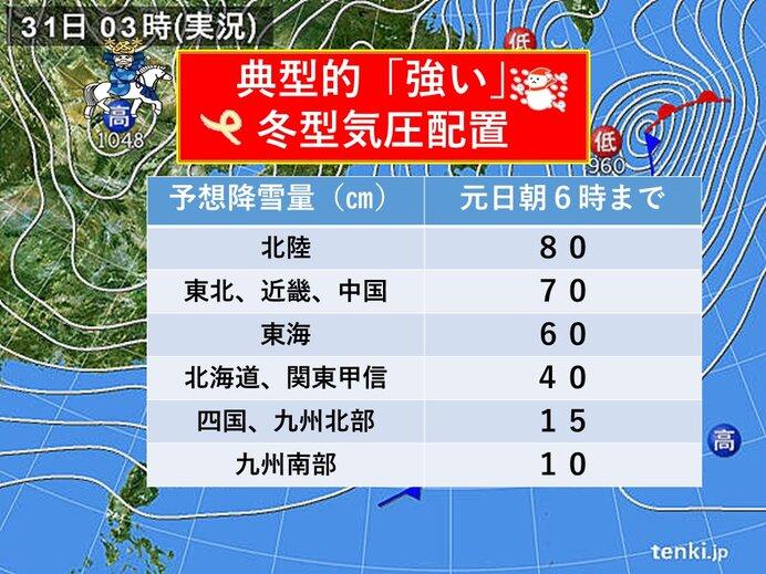 31日 寒波列島 記録的降雪量も_画像