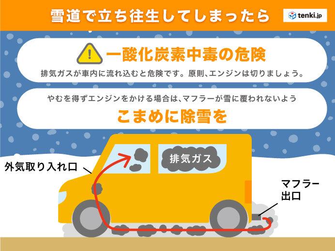元日~3日 日本海側の雪続く 積雪一気に増えることも 広く真冬の寒さ_画像