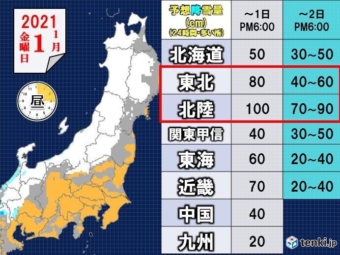 予想降雪量(24時間・多い所)