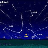 「しぶんぎ座流星群」今夜ピーク あす未明~明け方が観察に最適 天気は?