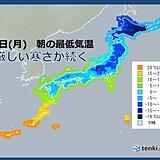 4日 朝は厳しい寒さ 北陸や東北の日本海側を中心に局地的な大雪の恐れ