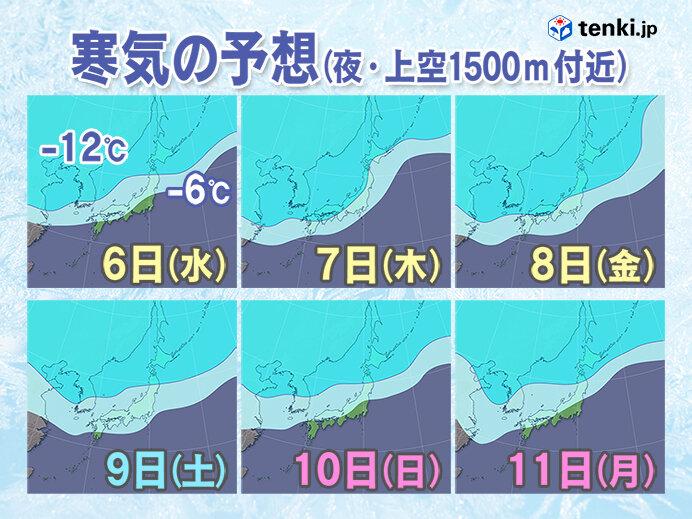 7日から「数年に一度レベルの寒波」で冬の嵐に 猛吹雪や大雪に警戒を