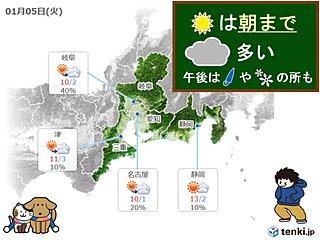 東海地方 5日は雲多く 午後は雨や雪の所も