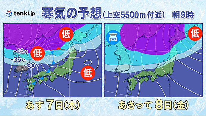 あす7日は日本海で低気圧急発達、あさって8日は冬型の気圧配置に