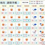 関東 あす夜から日曜まで厳しい寒さの底 月曜は冷たい雨に