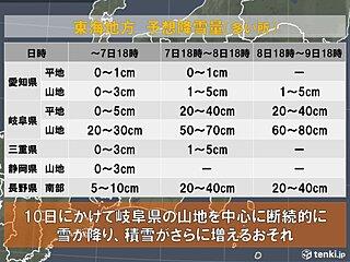 東海地方 7日から岐阜県を中心に大雪に警戒
