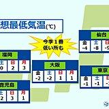 三連休にかけて厳寒に警戒 記録的な所も 東京・大阪・鹿児島も氷点下予想