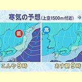 10日頃まで強烈寒気 日本海側を中心に大雪・暴風雪に警戒